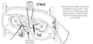 cub cadet lt1042 electrical diagram wiring michaelhannan co cub cadet lt1042 pto wiring diagram contemporary ideas cub cadet lt1042 pto wiring diagram simple electronic