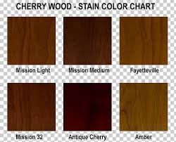 Mahogany Stain Color Chart Wood Stain Color Chart Mahogany Png Clipart Angle Brown