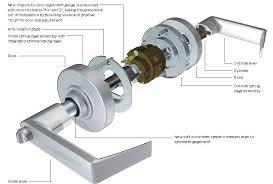 schlage locks parts diagram. Schlage Locks Parts Diagram D