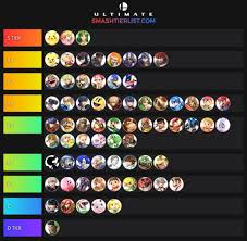 Super Smash Bros 4 Matchup Chart Super Smash Bros Ultimate Patch 3 1 0 Tier List The Game