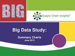 Ppt Big Data Study Summary Charts June 2013 Powerpoint