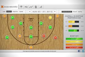 Basketball Tracker Hoop Tracker Basketball Performance Smart Watch Hiconsumption