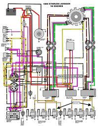 evinrude wiring diagram Johnson Outboard Wiring Diagram Pdf mastertech marine evinrude johnson outboard wiring diagrams johnson 15 outboard motor wiring diagram pdf