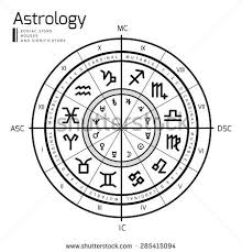 Free Zodiac Chart Astrology Background Natal Chart Zodiac Signs Houses And