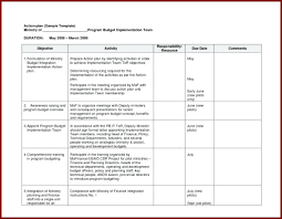 Ms Word Business Plan Template Microsoft Business Plan Uatour Org