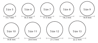 How To Find Ring Size Chart Ring Size