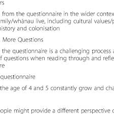 Qualitative Study Themes Confusion Versus Clarity There Were