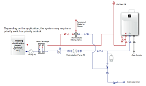tankless water heater recirculation.  Recirculation Takagi Tankless Water Heater  Heating Combination With Domestic Option For Recirculation R