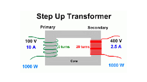 transformer chapter ppt 18
