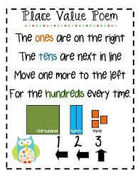 Place Value Chart For 1st Grade Place Value Poem Pdf Google Drive Math Classroom