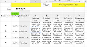 Scoring Rubric Template Google Sheets Rubric Template Teacher Tech