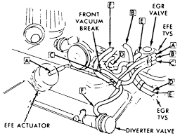 1966 nissan datsun truck 520 1 3l 2bl ohv 4cyl repair guides 11 vacuum hose diagram for 1976 v8 engines 454 cu in efe and air