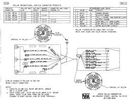 7 blade rv trailer plug wiring diagram wiring diagram 7 way pole rv travel trailer connector wiring color code 7 blade trailer connector wiring diagram wirdig source