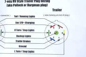 7 Pin Trailer Light Wiring Diagram 7 Prong Trailer Wiring Harness Wiring Diagram Tri