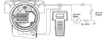 hart wiring diagram hart image wiring diagram hart wiring diagram hart home wiring diagrams on hart wiring diagram