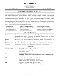 Sample Cover Letter 2 Unique Examples To Write A Monster Resumes