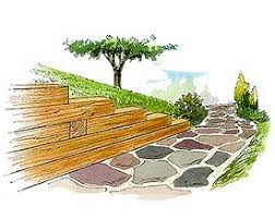 Small Picture How to Build a Concrete Retaining Wall