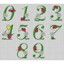 Cross Stitching Patterns Magnificent Summer Birthday Numbers Cross Stitch Pattern Lucie Heaton Cross