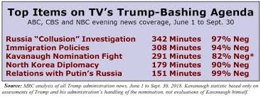 News Network Bias Chart The Ultimate Media Bias Chart Hopelessly Partisan