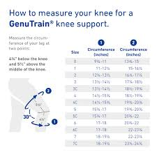 Knee Brace Size Chart Bauerfeind Genutrain Knee Support Targeted Support For