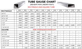 Square Tubing Gauge Chart Tube Gauge Chart Pipe Gauge Chart Tubing Gauge Chart