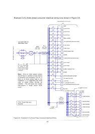 electrical wiring design pdf facbooik com Residential Electrical Wiring Diagrams Pdf kenworth t2000 electrical wiring diagram manual pdf, repair manual house electrical wiring diagram pdf