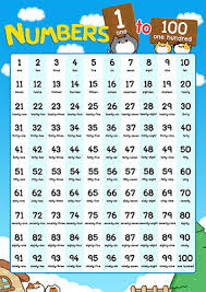 100 Chart Poster Numbers 1 100 Count Chart A4 Poster Children Kids