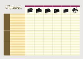 Yamaha Clavinova Comparison Chart Yamaha Clp600 Comparison Chart
