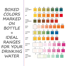 Water Test Chart Details About Jnw Direct 9 In 1 Drinking Water Test Strips Best Kit For Accurate Water