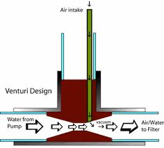 how to build a homemade diy venturi to aerate your pond water how to build a homemade diy venturi to aerate your pond water venturis aeration oxygenates