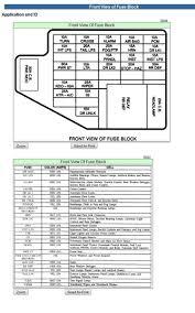 1999 grand am fuse box location wiring diagrams best 1999 grand am fuse box diagram wiring diagrams tahoe fuse box 1994 pontiac grand am fuse