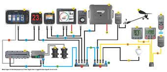 raymarine seatalk ng networking seatalk ng networking diagram raymarine
