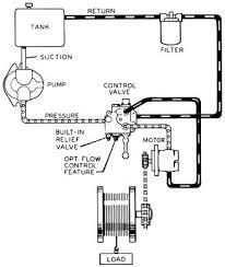 sae j1171 marine trim pump diagram plus marine electric fuel pumps sae j1171 marine trim pump diagram also full size of marine starter wiring