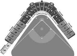 Tempe Diablo Stadium Seating Chart Los Angeles Angels Spring Training
