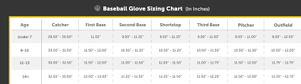 Catchers Mitt Size Chart Glove Sizing Justballgloves Com