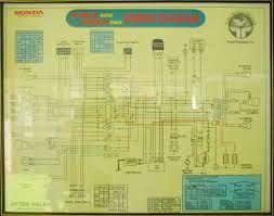 honda tmx wiring diagram honda wiring diagrams online