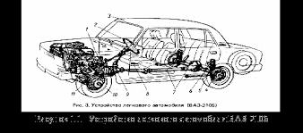 Сцепление автомобиля ВАЗ Реферат страница  Шасси представляет собой совокупность систем и механизмов обеспечивающих движение и управление автомобилем Шасси включают в себя трансмиссию 7 и 9