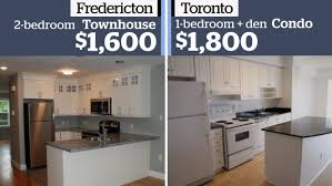 2 bedroom townhouse for rent. as part of cbc toronto\u0027s no fixed address series on renting and buying in toronto, 2 bedroom townhouse for rent