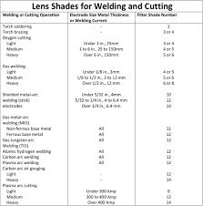 Pin On Welding Info