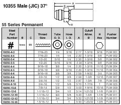 Jic Thread Chart Hydraulic Hose Size Jic Fittings Dimensions