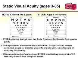 Sensation Chart Static Visual Acuity Age
