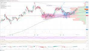 AAPL Stock Forecast: Three reasons to ...