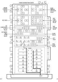 pdc fuse diagram jeepforum throughout 2002 jeep wrangler fuse 2002 jeep wrangler fuse box location at 2002 Jeep Wrangler Fuse Box Diagram