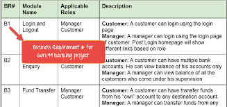 Business Requirement Example What Is Requirements Traceability Matrix Rtm Example Template