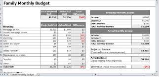 Personal Household Budget How To Setup A Spreadsheet For Household Budget On Spreadsheet App