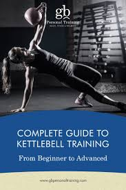 Kettlebell Sizes Chart Complete Guide To Kettlebell Training Beginners To Advanced