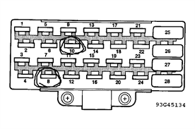 solved where is the main fuse box located in the 1994 fixya 1994 Jeep Grand Cherokee Fuse Box Location 7a683b4 gif 6ff61f8 gif sep 02, 2010 1994 jeep grand cherokee 1994 jeep grand cherokee fuse box diagram