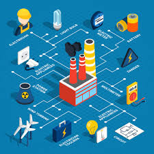 Electricity Isometric Chart Vector Free Download
