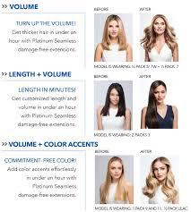 hair extensions 101 hka spa