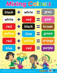 Basic Colour Mixing Chart Easy2learn Mixing Colours Art Learning Chart Poster